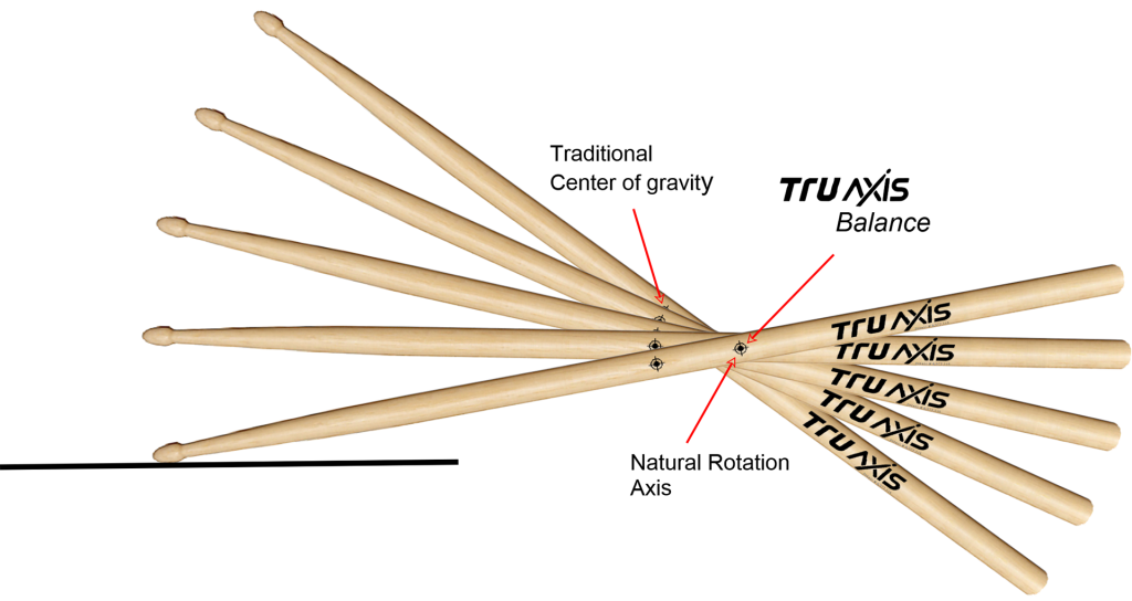 Truaxis stick stack_5.1